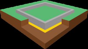 Ленточный фундамент для строительства дома